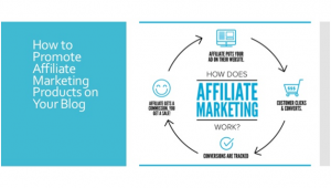 promote affiliate products on your blogs